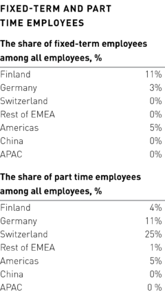 fixed_term_and_part_time_employees